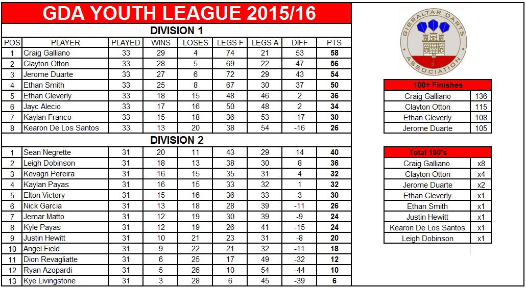 youth-league-2015